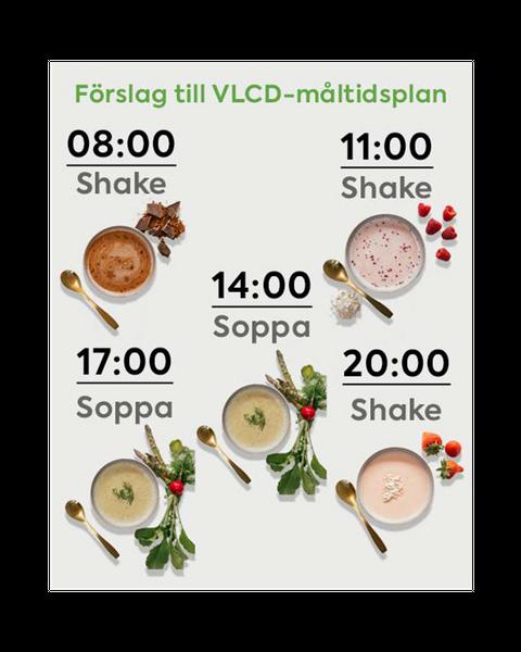 VLCD Strawberry Shake - 15 pack